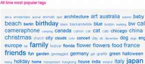 Popular tags tratti il 18 aprile 2006 da Flickr.com