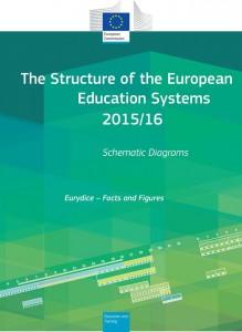 Strucutre EDU Systems15-16
