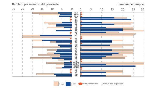 grafico2_eurydice